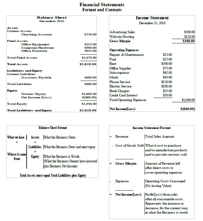 Double Entry Accounting Spreadsheet PDF Template