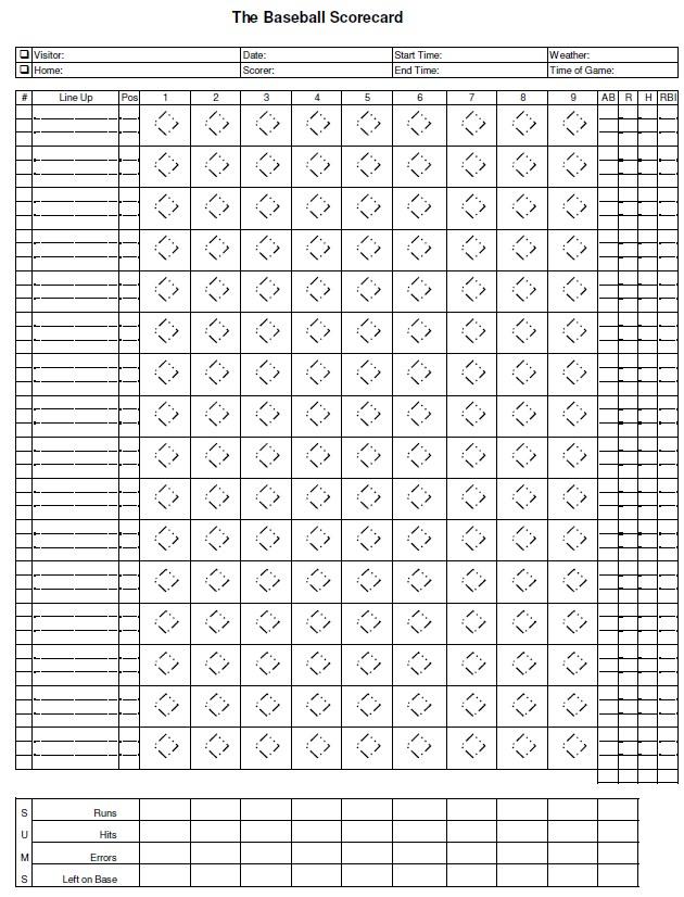 Blank Baseball Score Sheet