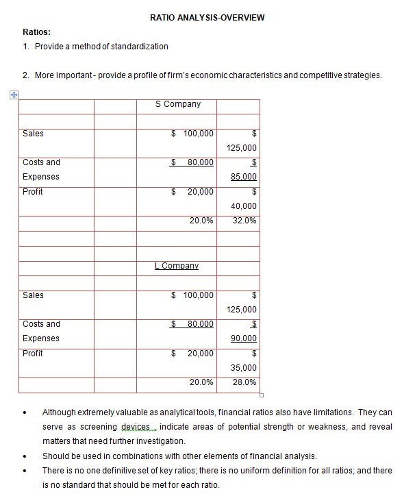 Common Size Balance Sheet Template