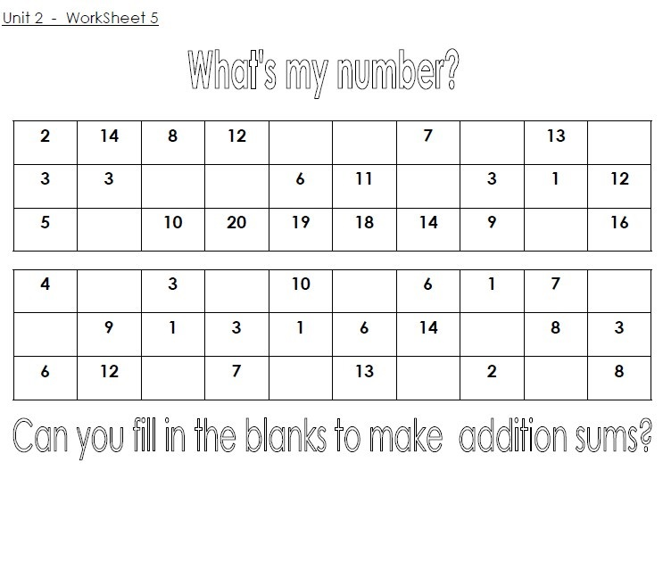 Fill the Numbers Addition And Subtraction Worksheet Template