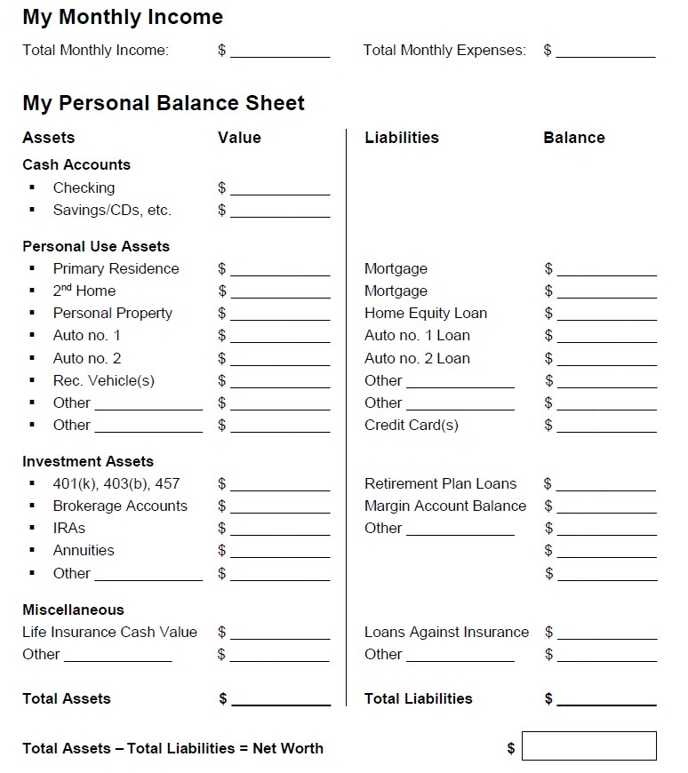 Monthly Personal Balance Sheet