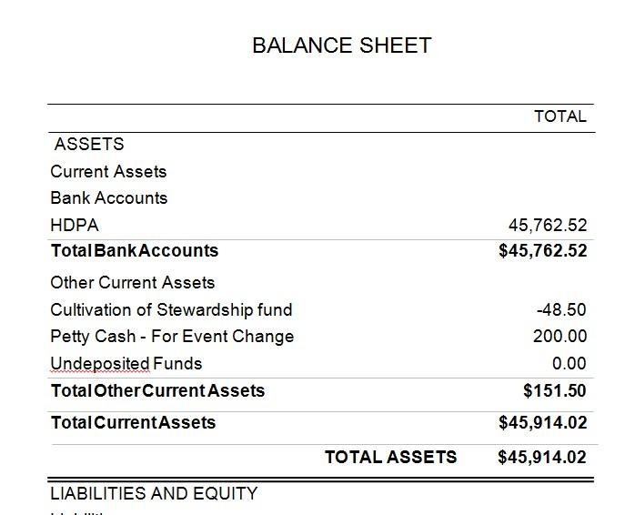 Sales Tax Balance Sheet