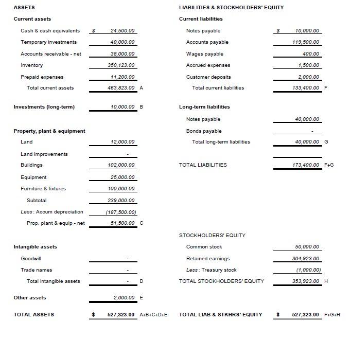Simple Retail Balance Sheet