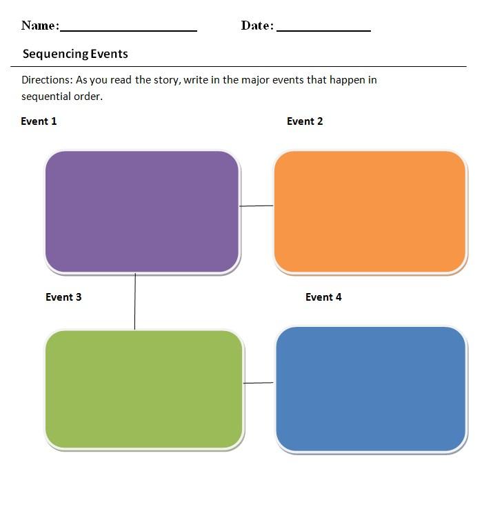Common Core Practice Sheet PDF Format 1