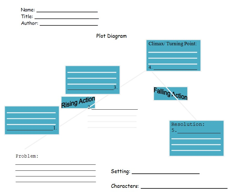 PDF Format of Common Core Practice Sheet