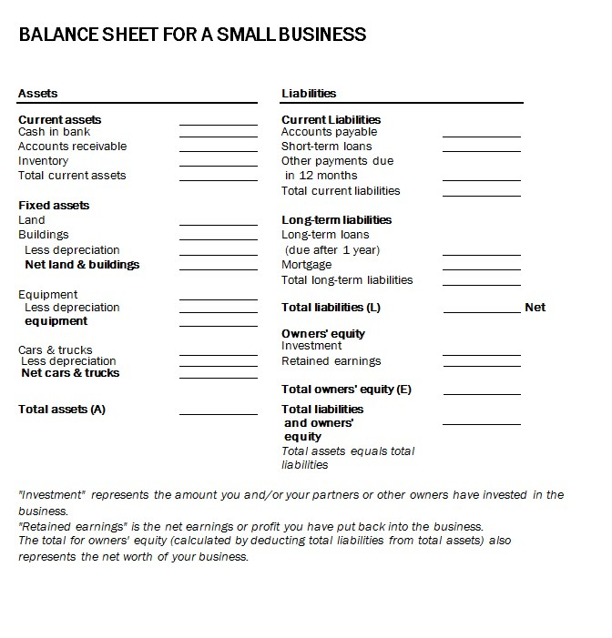 Small Business Balance Sheet Template