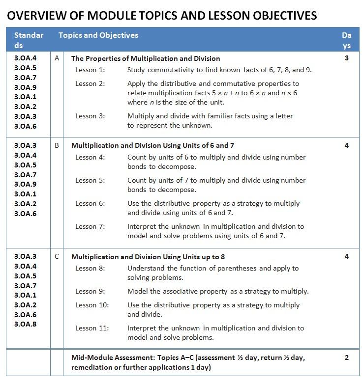 common core sheet 1