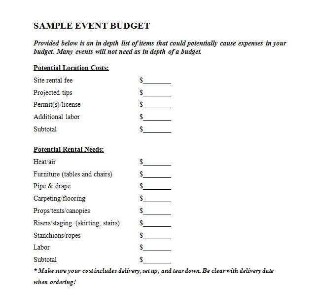 Event Sample Budget
