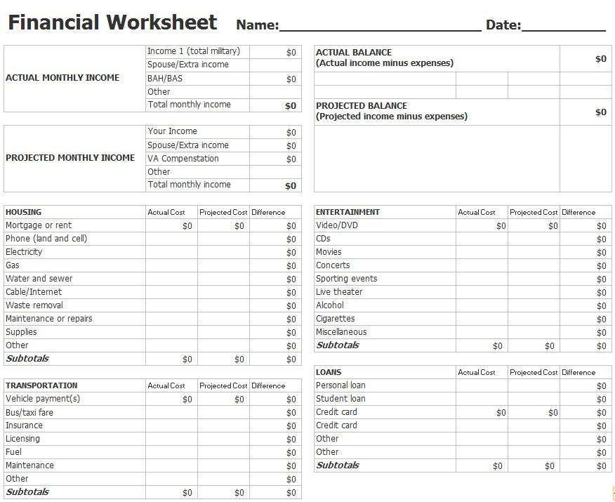 Financial Budget Spreadsheet Excel Template