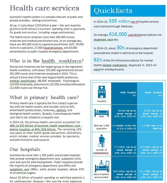 Health Care Fact Sheet
