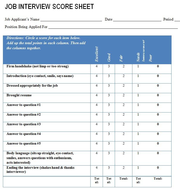 Interview Score