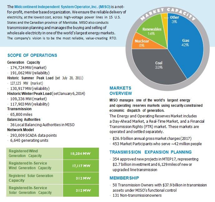 Non Profit Company Fact Sheet