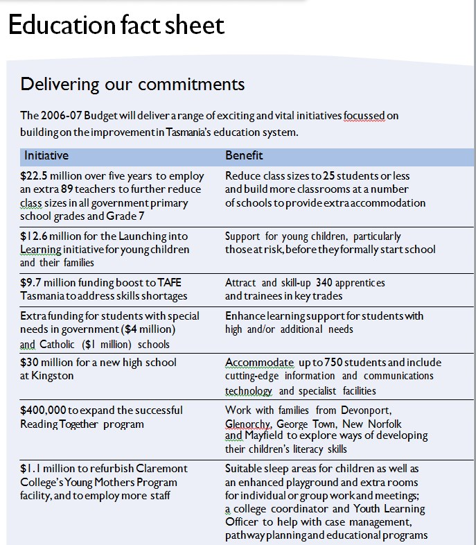 Sample Education Fact Sheet