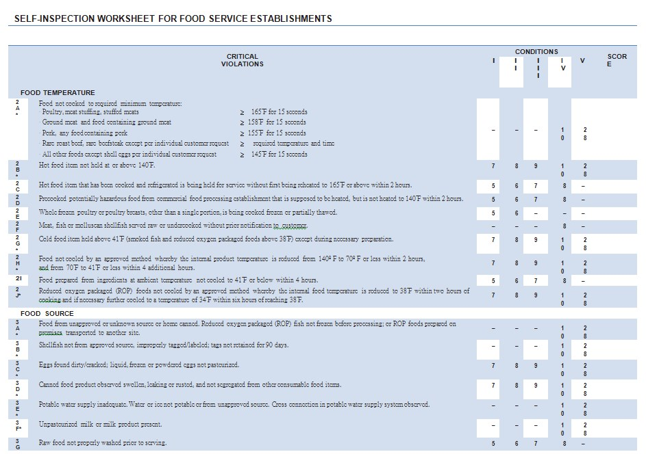 self inspection worksheet1