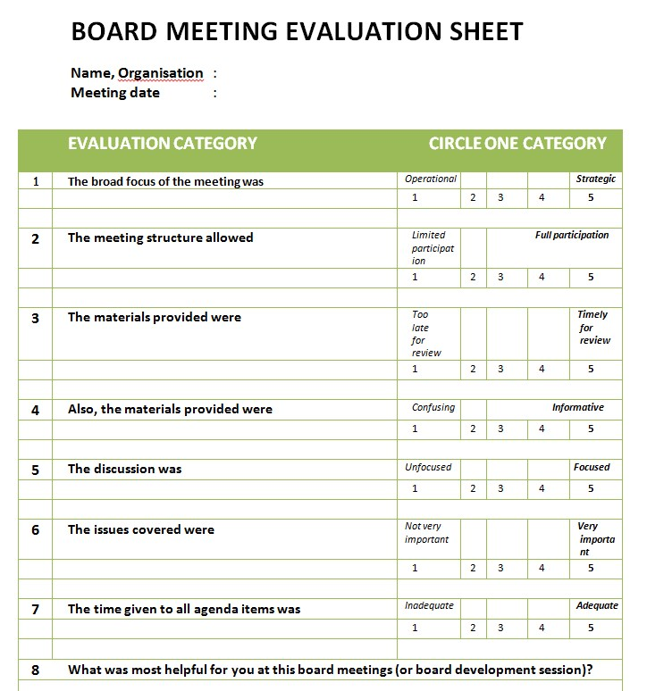 Board Meeting Evaluation