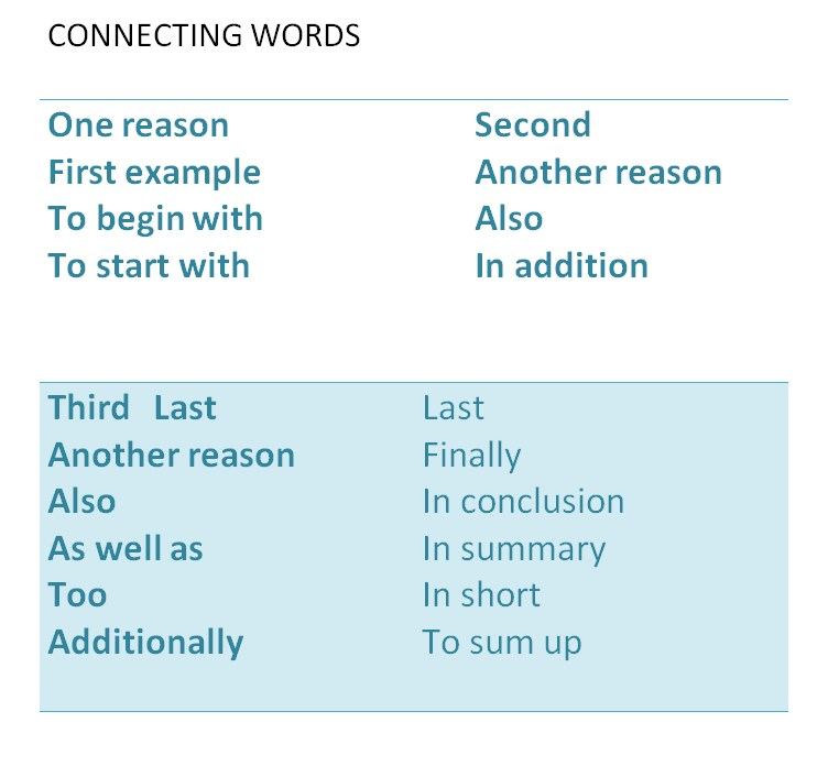 Connecting Words Language Art Worksheet Template
