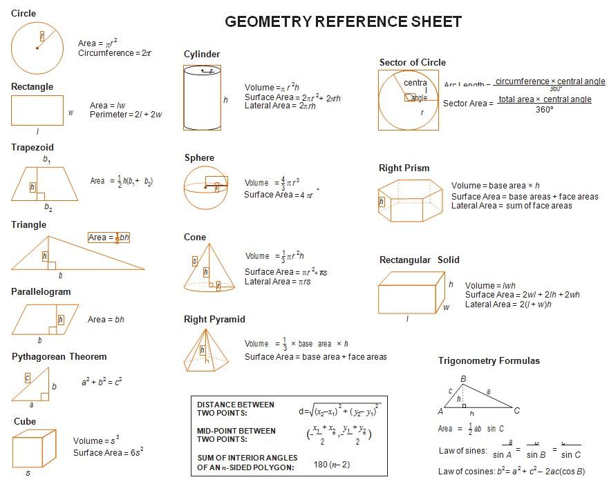 Geometry Regents Reference Sheet