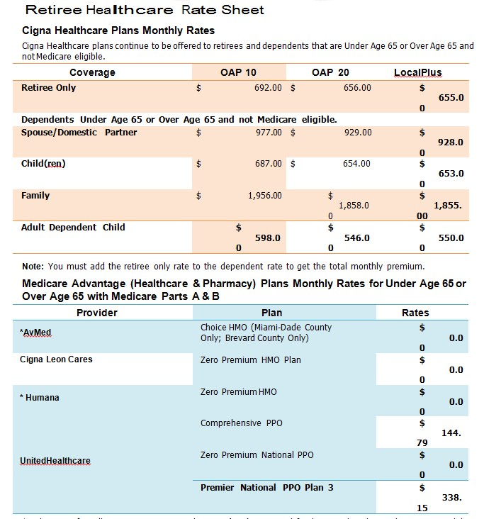 Healthcare Rate Sheet Template