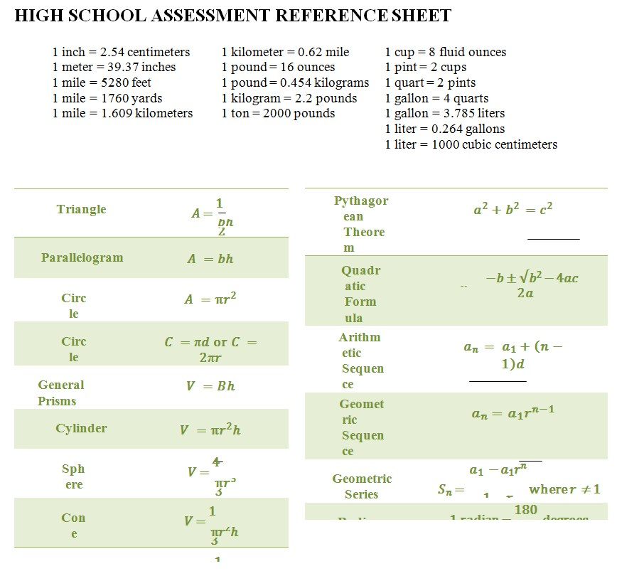 High School Assessment Reference Sheet PDF