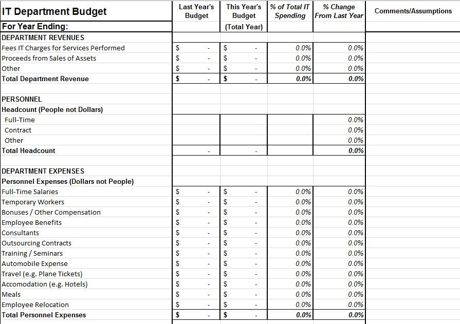 IT Department Budget Spreadshet Excel Template