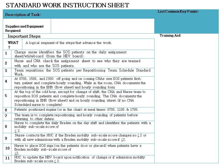 Job Breakdown Sheet