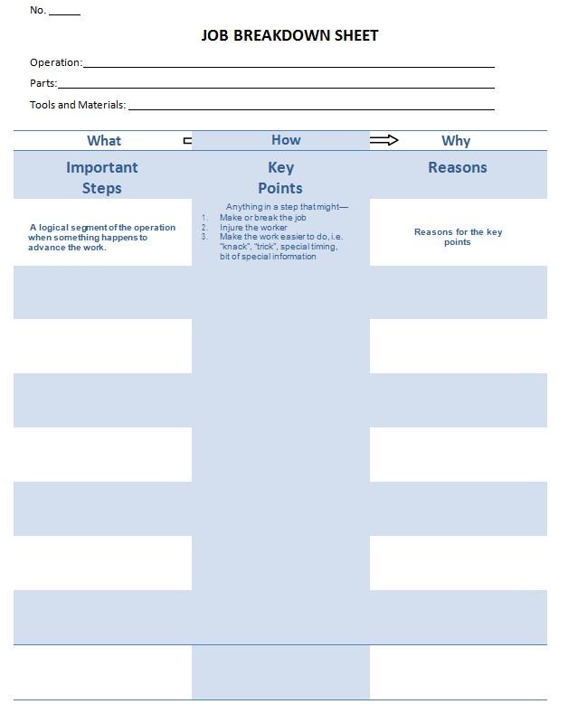 Job Breakdown Sheet Example