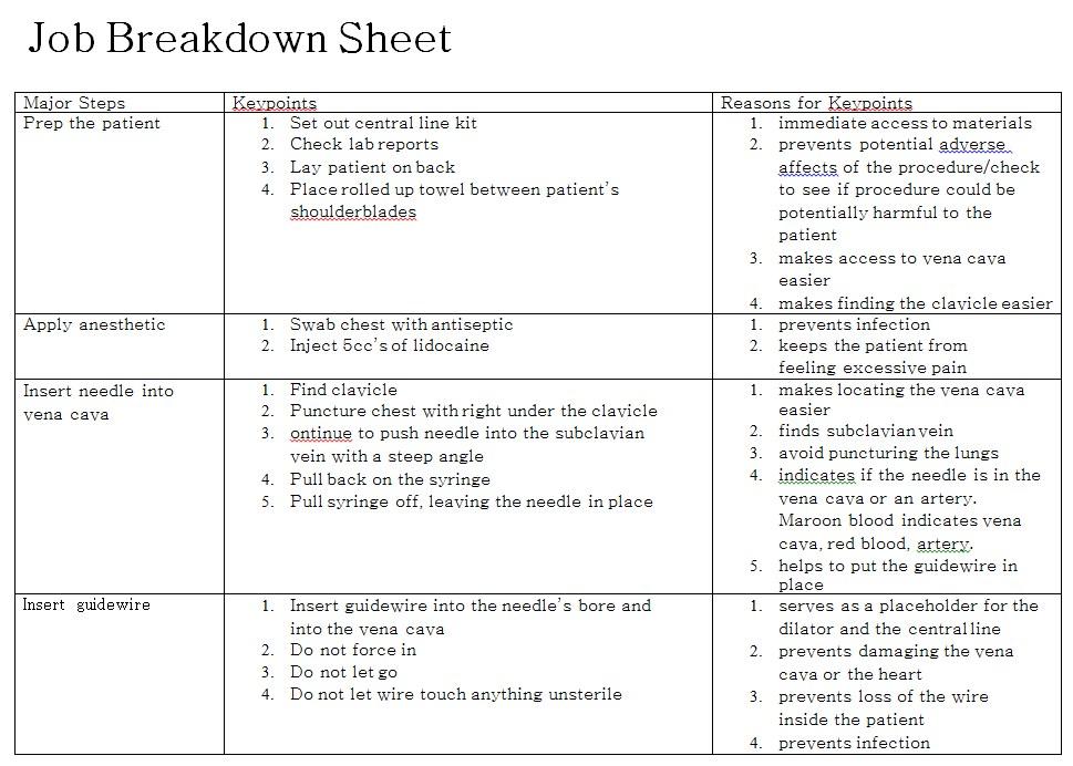 Job Breakdown Sheet Layout