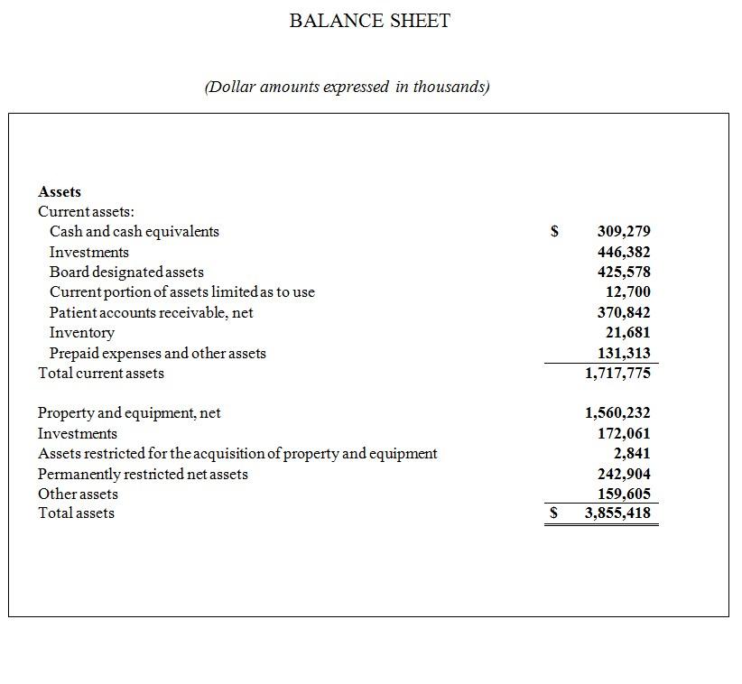 Medical Balance Sheet