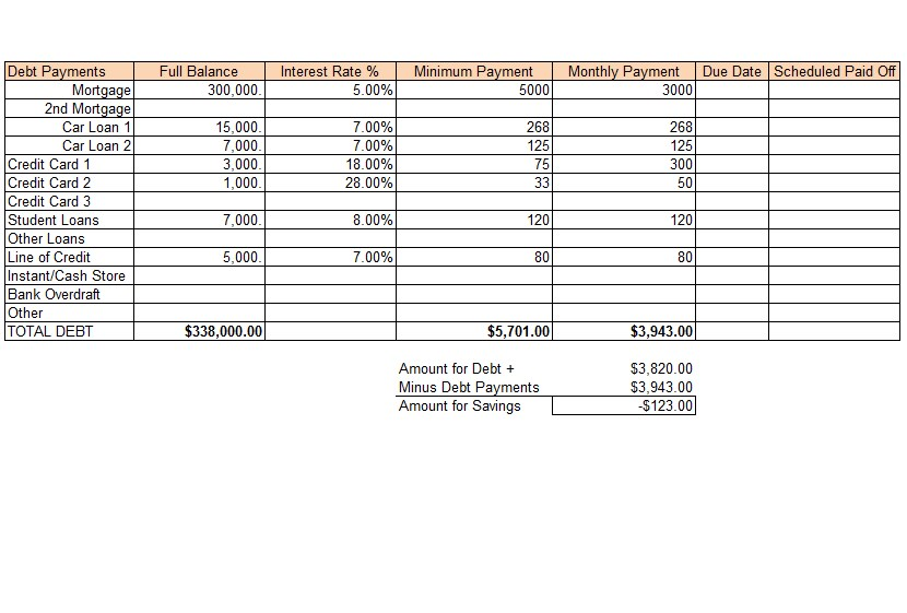 Monthly Budget Spreadsheet with Due Dates Excel 1
