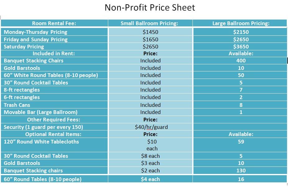 Non Profit Sheet Sample