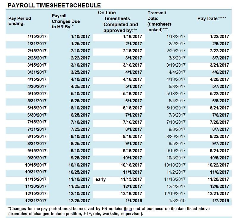 Payroll Timesheet Schedule