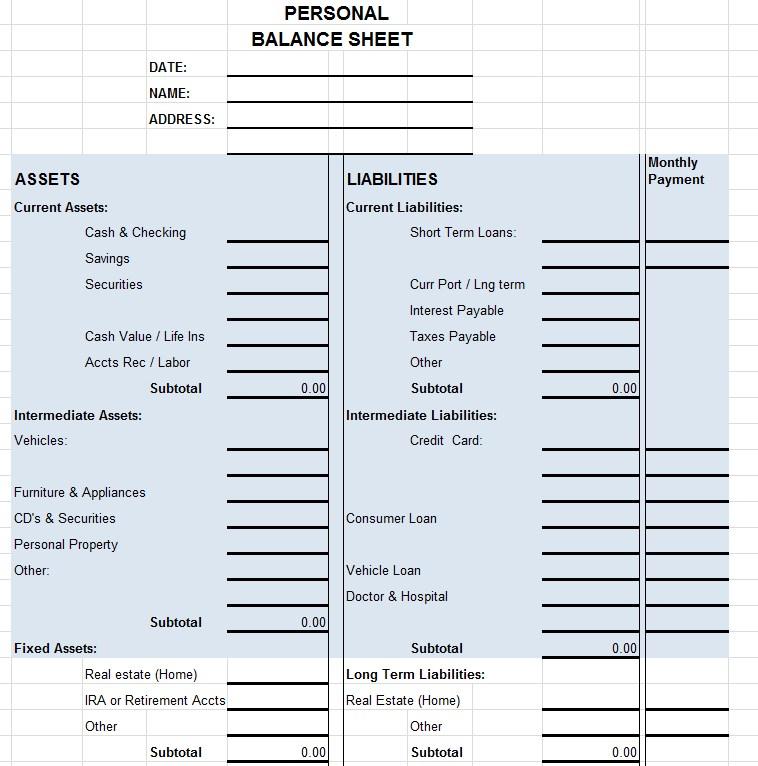 Personal Budget Balance Sheet Excel