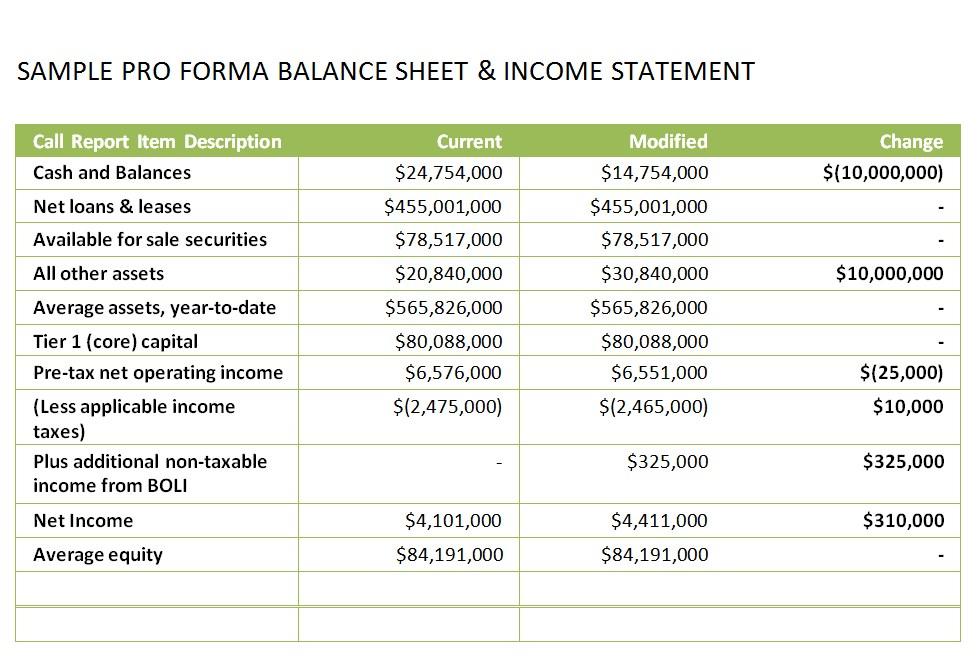 Pro ma Balance Sheet Template Pdf