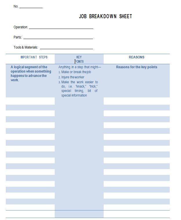 Professional Job Breakdown Sheet