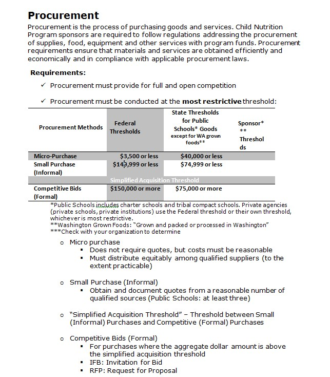 Purchase Reference Sheet