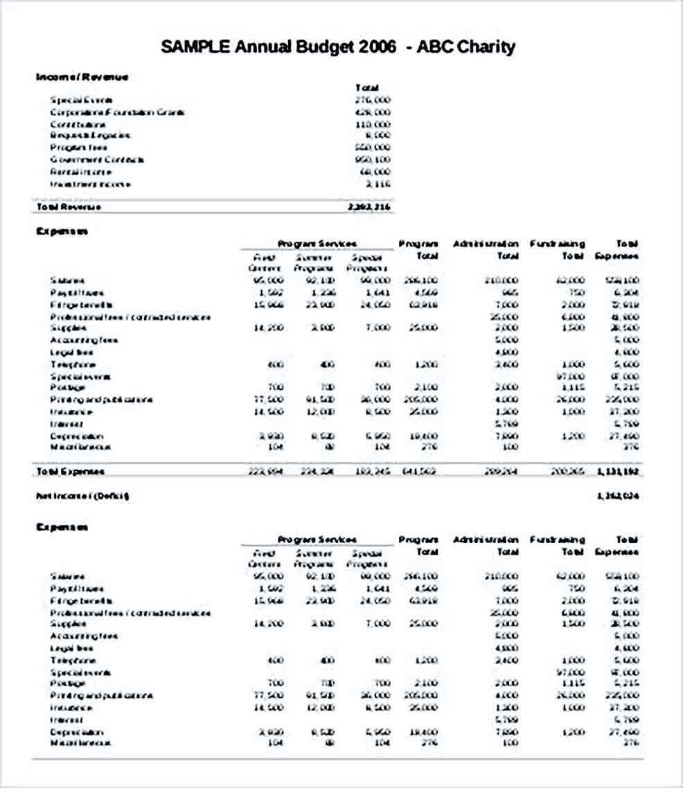 Sample Annual Budget