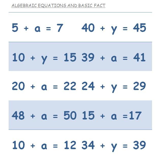 Simple Algebra Equations