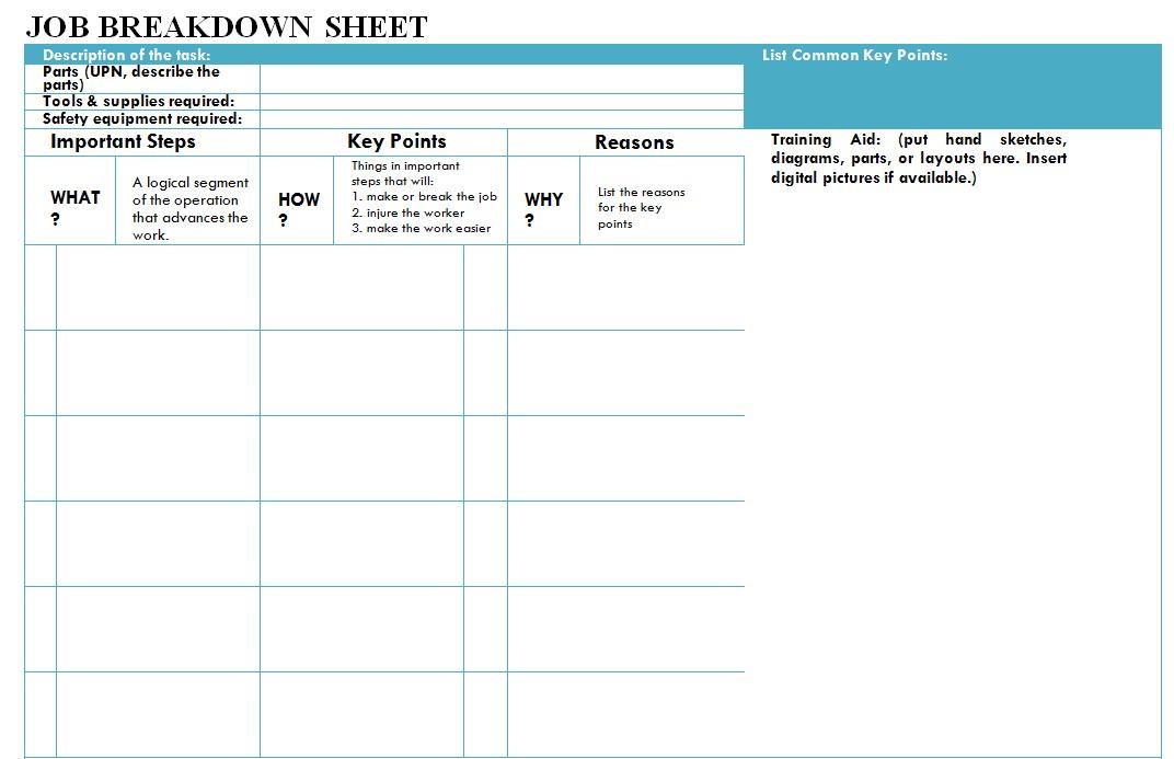 Simple Job Breakdown Sheet