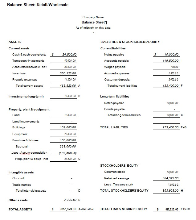 Simple Retail Balance Sheet
