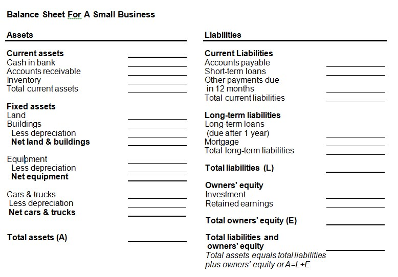 Small Business Balance Sheet in PDF