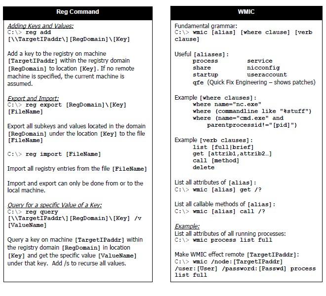 Windows Command Line Sheet PDF