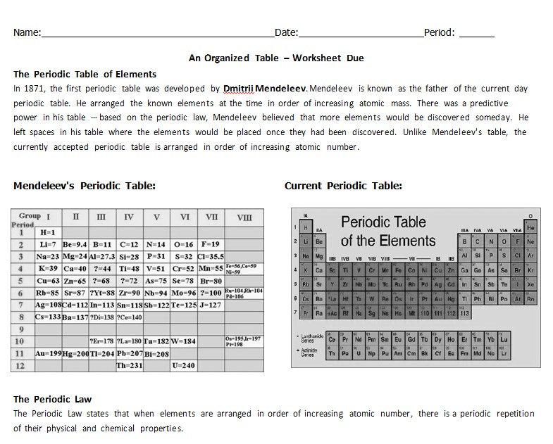 periodic table coloring and questions