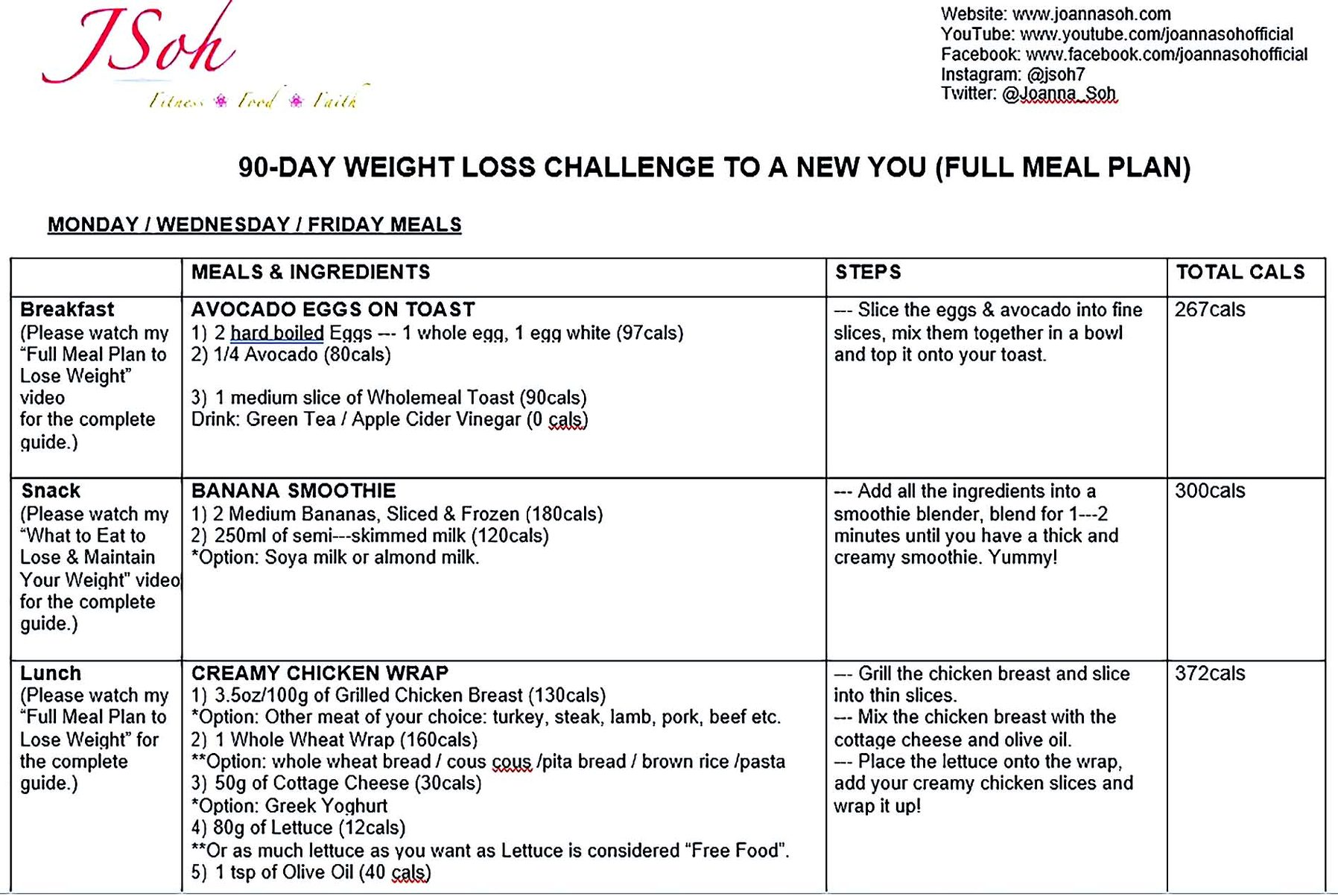 90 Day Weight Loss Meal Plan 1