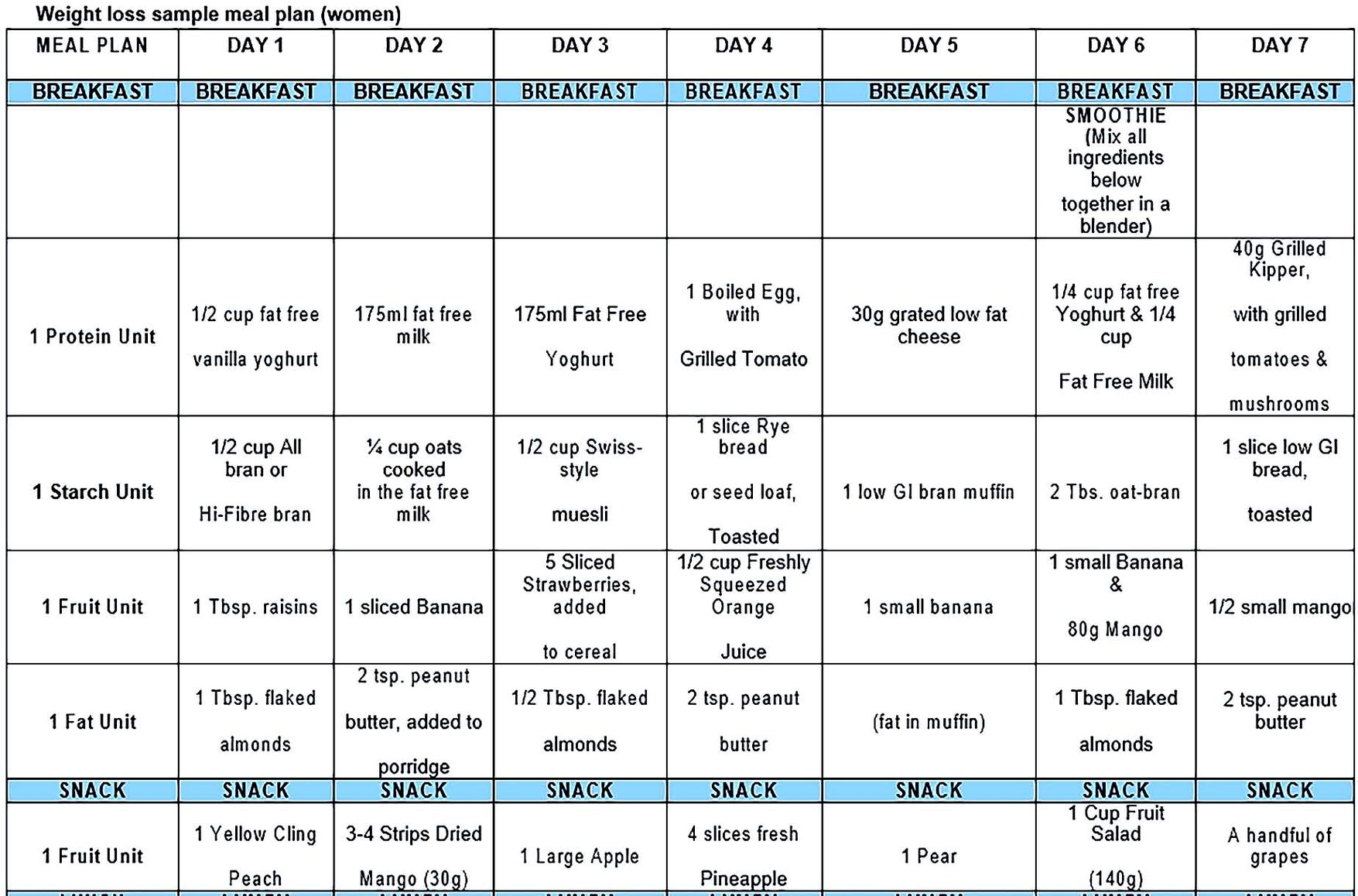 90 Day Weight Loss Meal Plan For Women