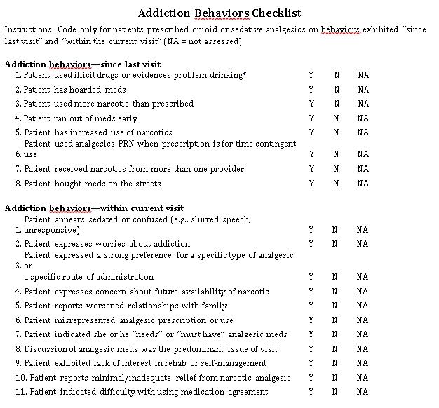 Addiction Behavior Checklist