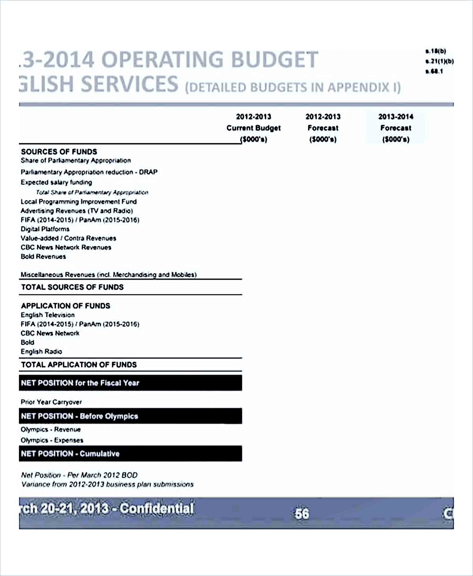 Business Operating Budget Template1