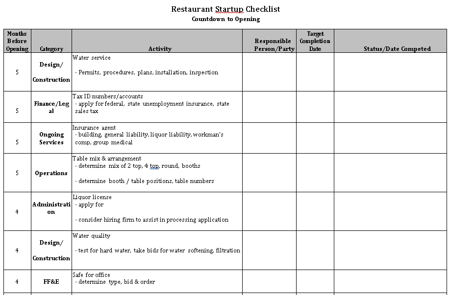 Checklist for Starting Up a Restaurant