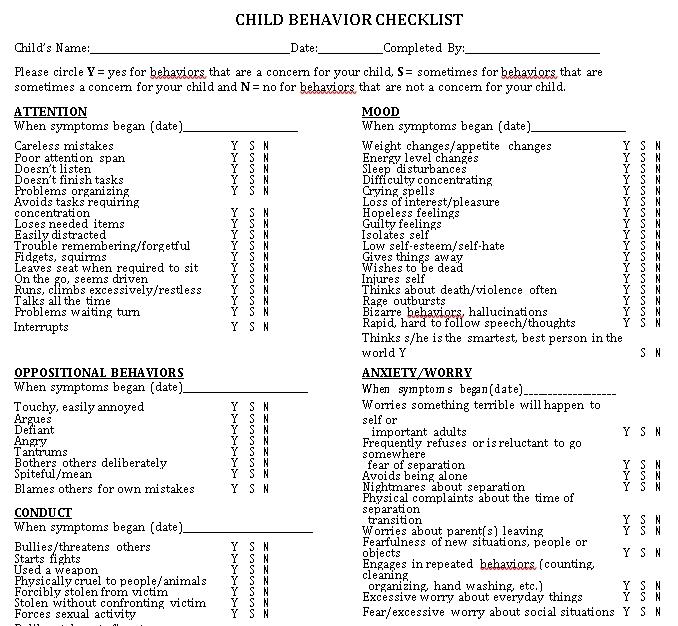 Child Behavior Checklist for School