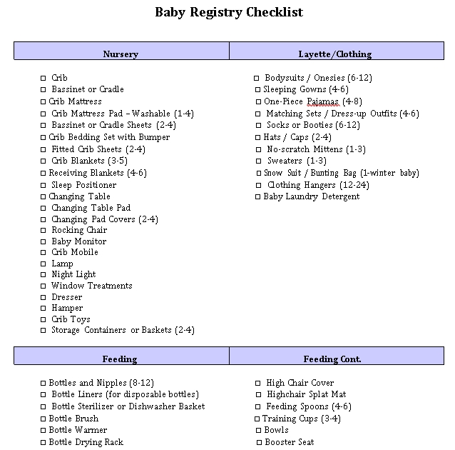 Complete Registry Checklist for Baby