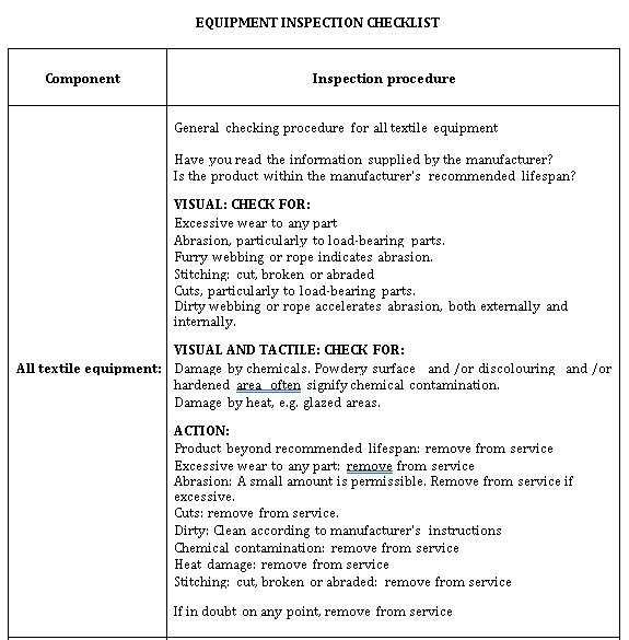 Equipment Inspection Checklist Template